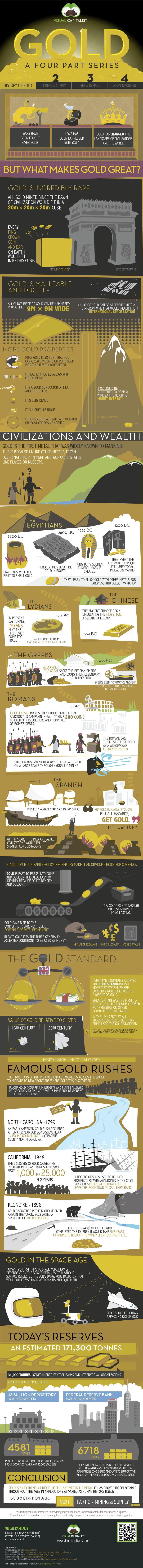 gold-history (1)