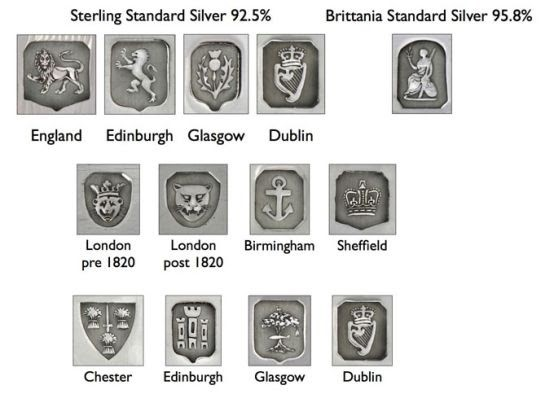 sterling silver place hallmarks